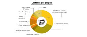 Infografia Prensa